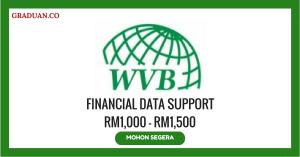 Jawatan KosongTerkini World Vest Base Sdn Bhd