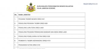 Suruhanjaya Perkhidmatan Negeri Kelantan