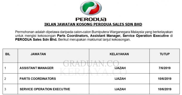 Permohonan Jawatan Kosong PERODUA Sales Sdn Bhd