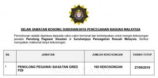 Suruhanjaya Pencegahan Rasuah Malaysia (SPRM)