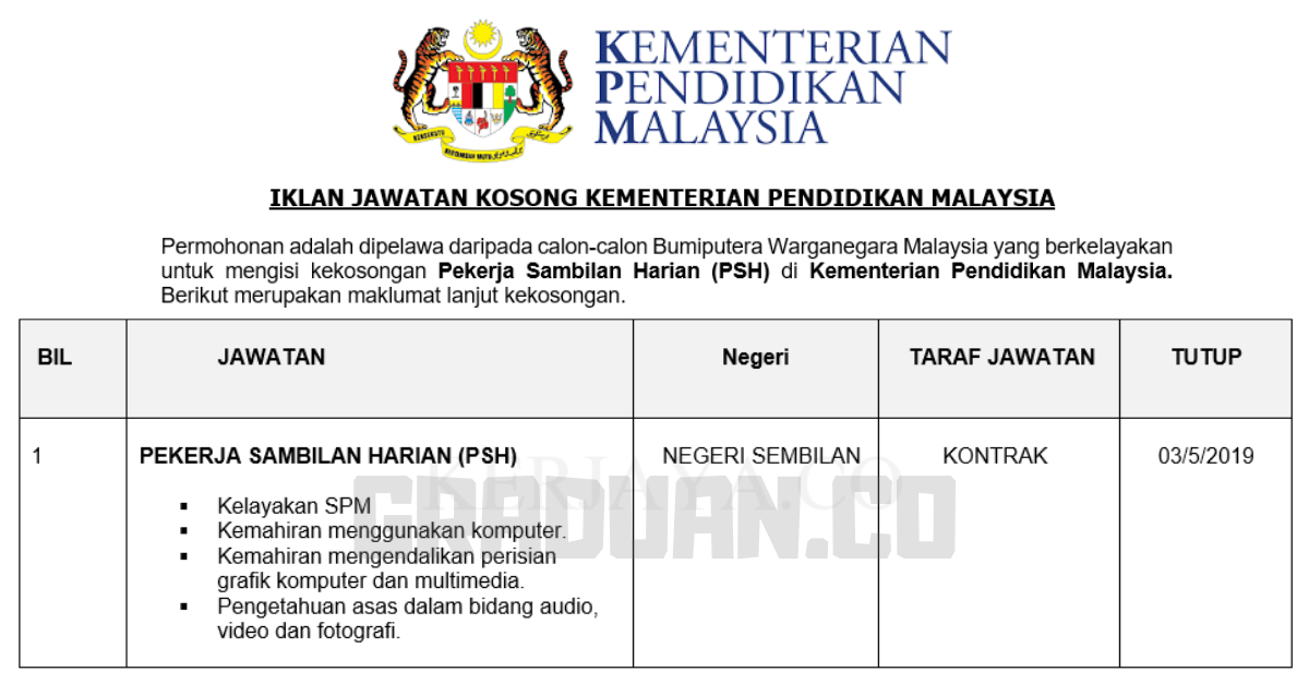 Permohonan Jawatan Kosong Kementerian Pendidikan Malaysia Kpm Portal Kerja Kosong Graduan