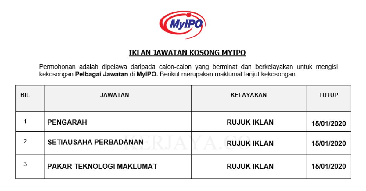 Permohonan Jawatan Kosong Perbadanan Harta Intelek Malaysia Myipo Portal Kerja Kosong Graduan
