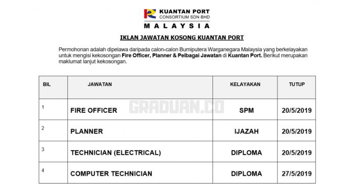 Permohonan Jawatan Kosong Terkini Kuantan Port