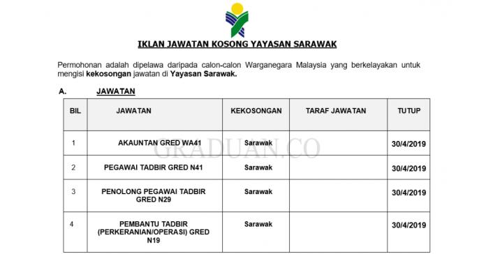 Permohonan Jawatan Kosong Terkini Yayasan Sarawak