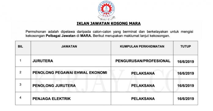 Permohonan Jawatan Kosong Terkini Majlis Amanah Rakyat (MARA)