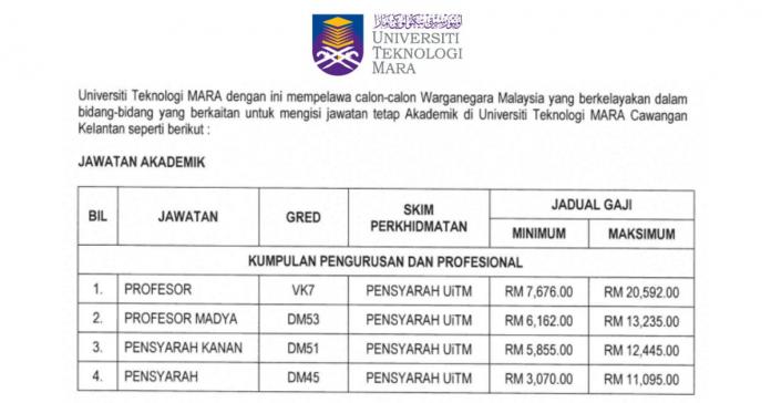 Universiti Teknologi Mara (UiTM) Kelantan