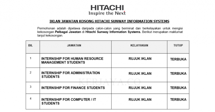 Hitachi Sunway Information Systems