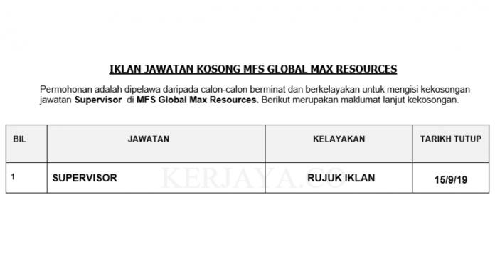 MFS Global Max Resources _ Supervisor