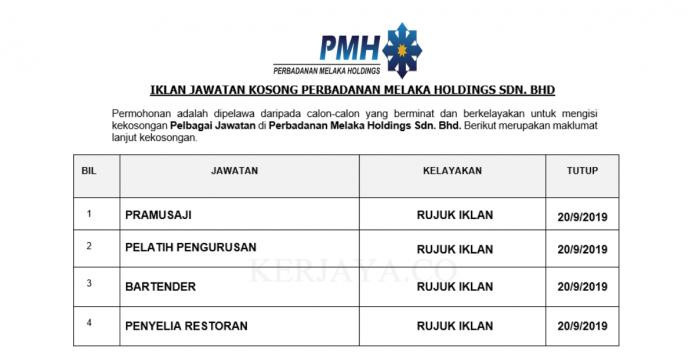 Perbadanan Melaka Holdings Sdn. Bhd
