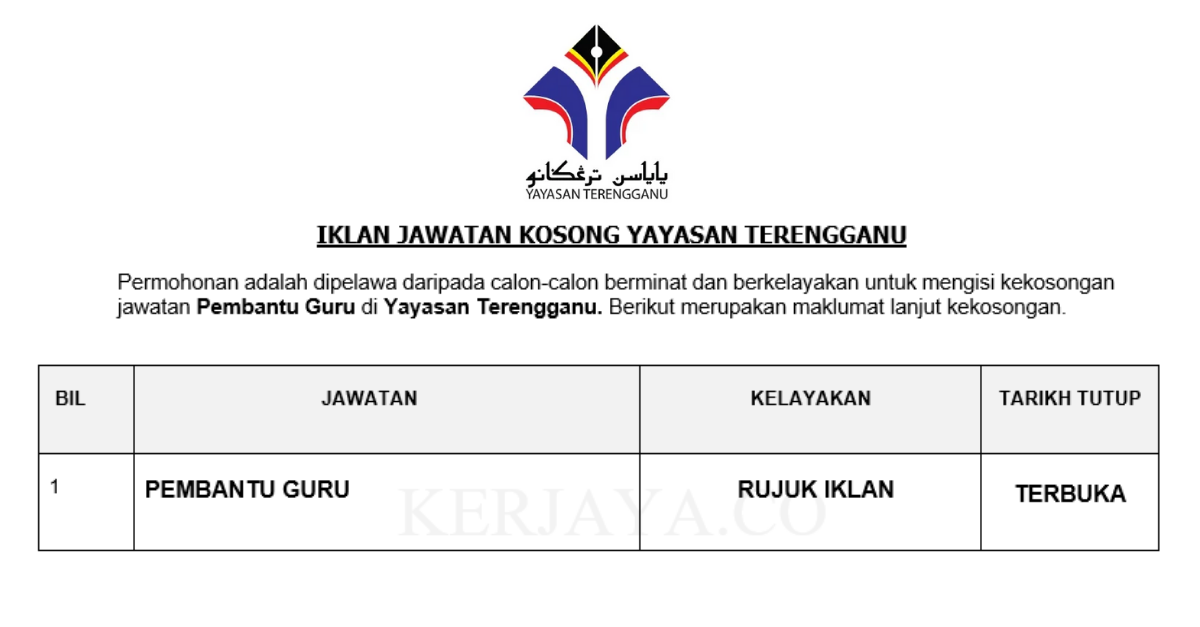 Permohonan Jawatan Kosong Yayasan Terengganu Portal Kerja Kosong