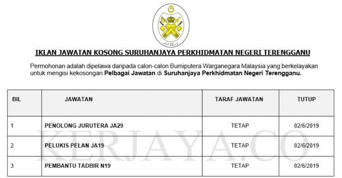 Permohonan Jawatan Kosong Terkini Suruhanjaya Perkhidmatan Negeri Terengganu