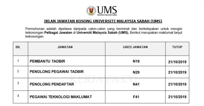Universiti Malaysia Sabah (UMS)